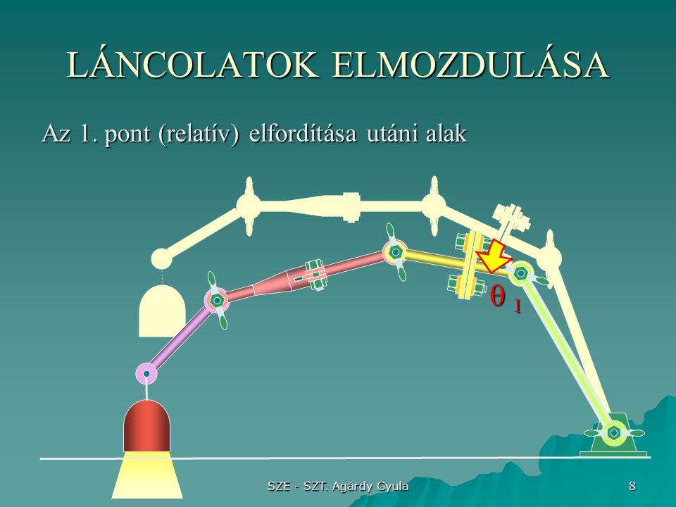 SZE - SZT. Agárdy Gyula 8 Az 1. pont (relatív) elfordítása utáni alak LÁNCOLATOK ELMOZDULÁSA  1 1 1 1