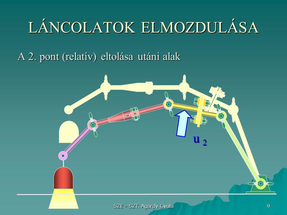 SZE - SZT. Agárdy Gyula 9 A 2. pont (relatív) eltolása utáni alak LÁNCOLATOK ELMOZDULÁSA u 2