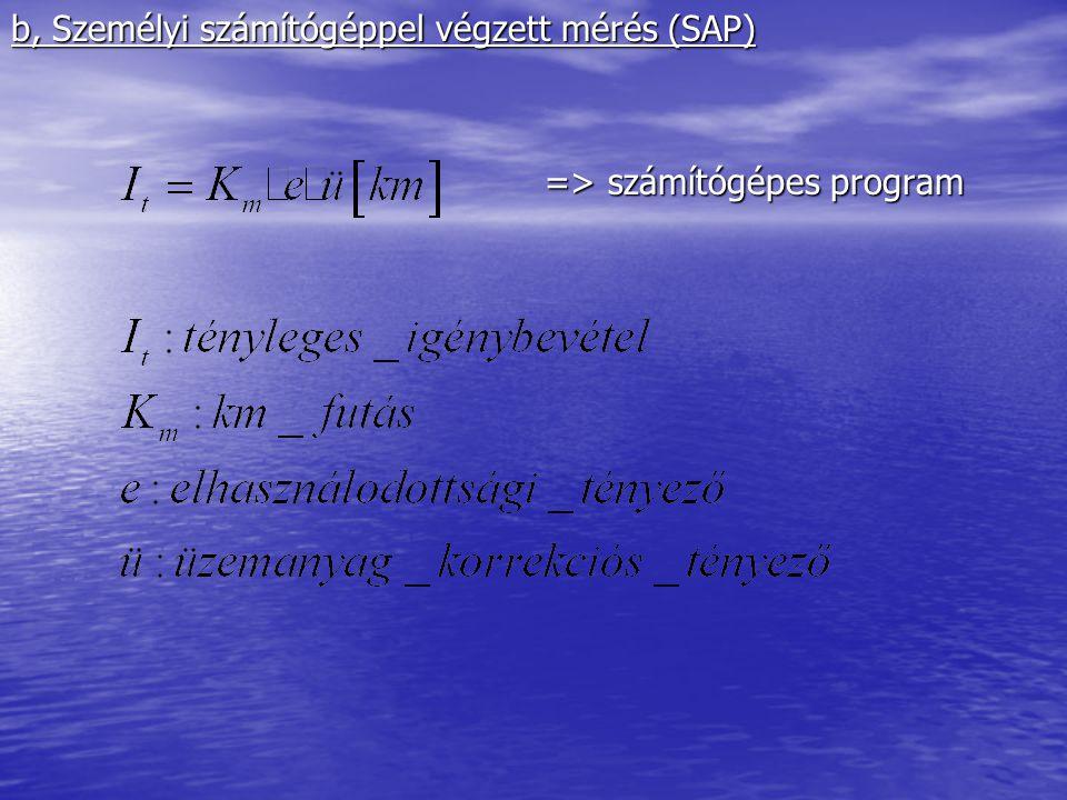 b, Személyi számítógéppel végzett mérés (SAP) => számítógépes program