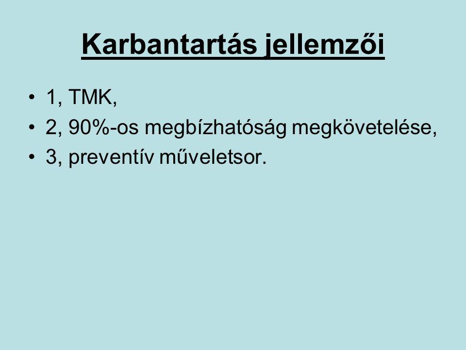 Karbantartás jellemzői 1, TMK, 2, 90%-os megbízhatóság megkövetelése, 3, preventív műveletsor.