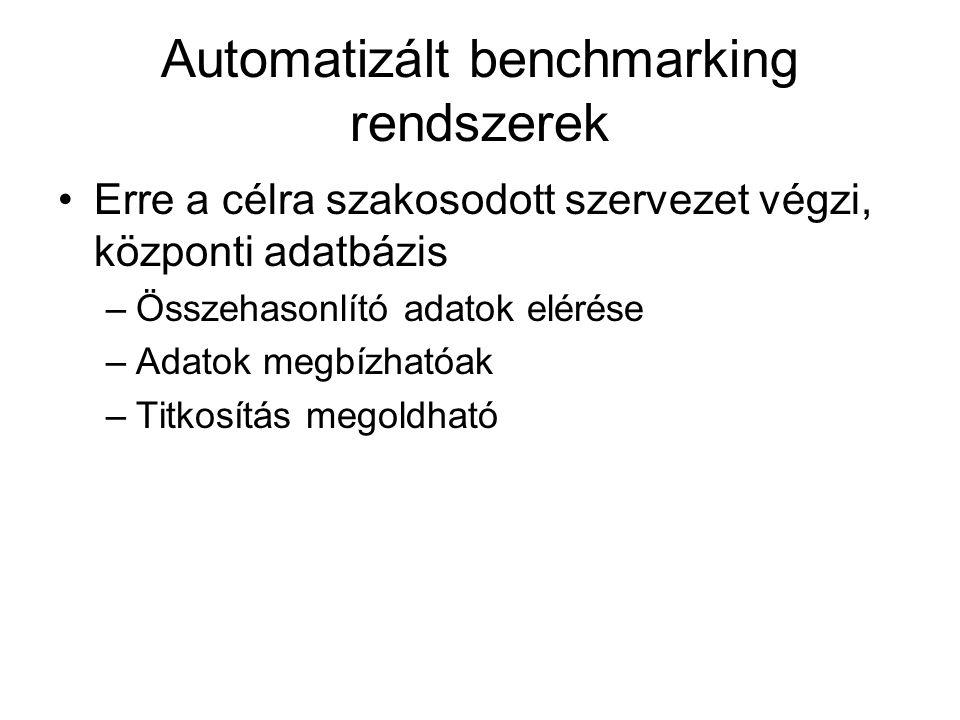 Automatizált benchmarking rendszerek Erre a célra szakosodott szervezet végzi, központi adatbázis –Összehasonlító adatok elérése –Adatok megbízhatóak