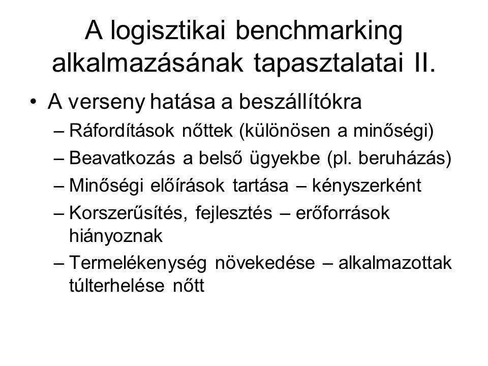 A logisztikai benchmarking alkalmazásának tapasztalatai II. A verseny hatása a beszállítókra –Ráfordítások nőttek (különösen a minőségi) –Beavatkozás