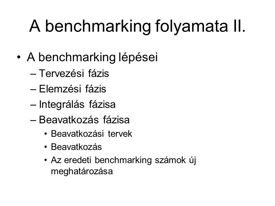 A benchmarking folyamata II. A benchmarking lépései –Tervezési fázis –Elemzési fázis –Integrálás fázisa –Beavatkozás fázisa Beavatkozási tervek Beavat