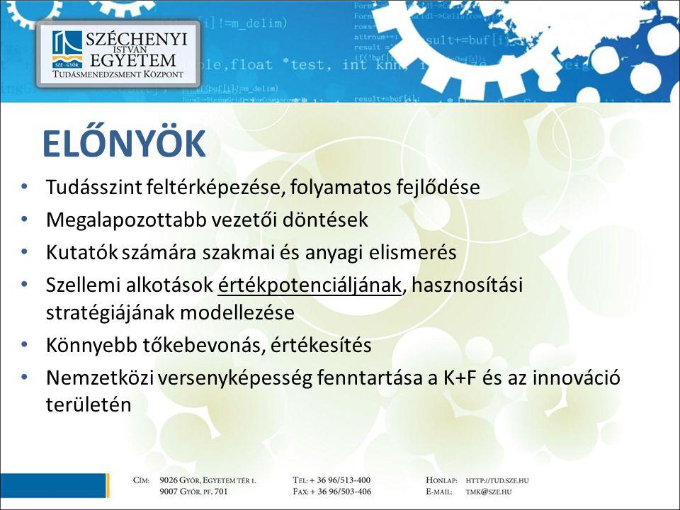 ELŐNYÖK Tudásszint feltérképezése, folyamatos fejlődése Megalapozottabb vezetői döntések Kutatók számára szakmai és anyagi elismerés Szellemi alkotások értékpotenciáljának, hasznosítási stratégiájának modellezése Könnyebb tőkebevonás, értékesítés Nemzetközi versenyképesség fenntartása a K+F és az innováció területén