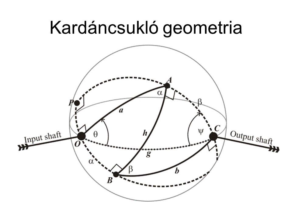 Ezen a linken látható a kardán működés Wikimedia universal joint