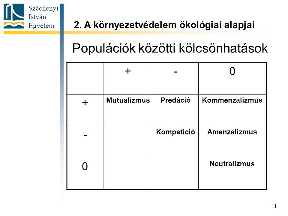Széchenyi István Egyetem 11 Populációk közötti kölcsönhatások 2. A környezetvédelem ökológiai alapjai +-0 + MutualizmusPredációKommenzalizmus - Kompet