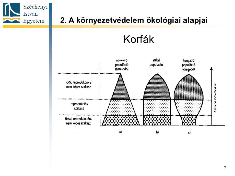 Széchenyi István Egyetem 7 Korfák 2. A környezetvédelem ökológiai alapjai