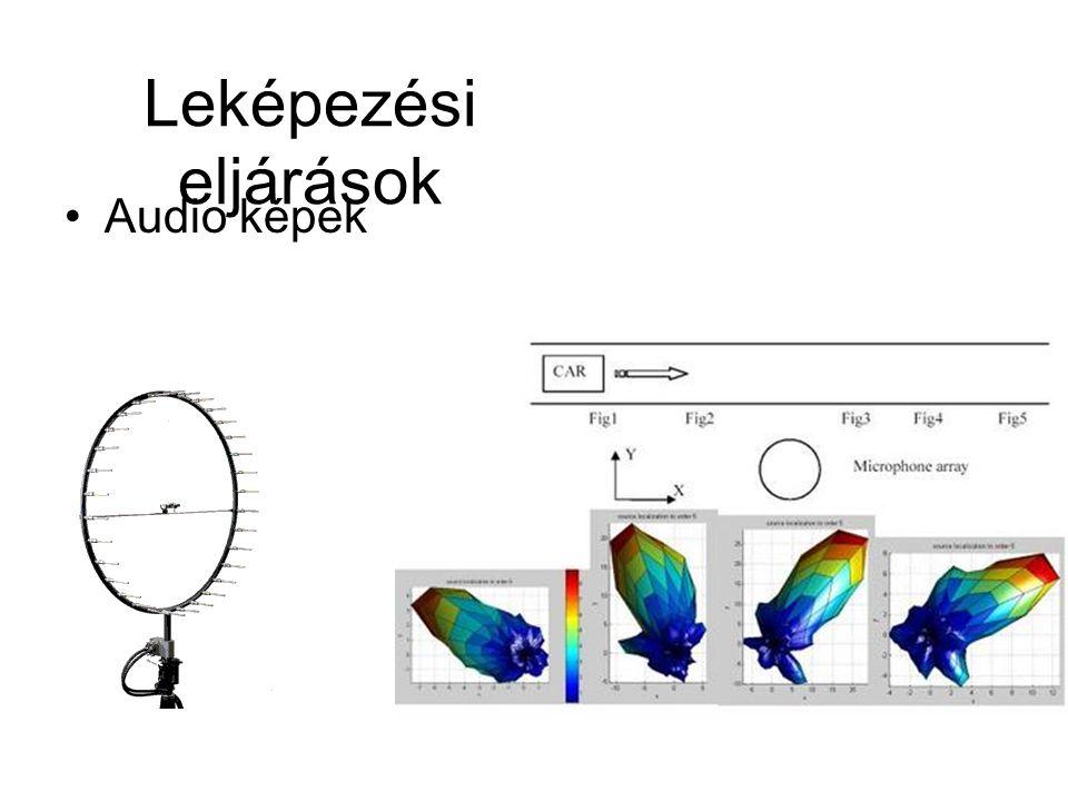 Audio képek Leképezési eljárások
