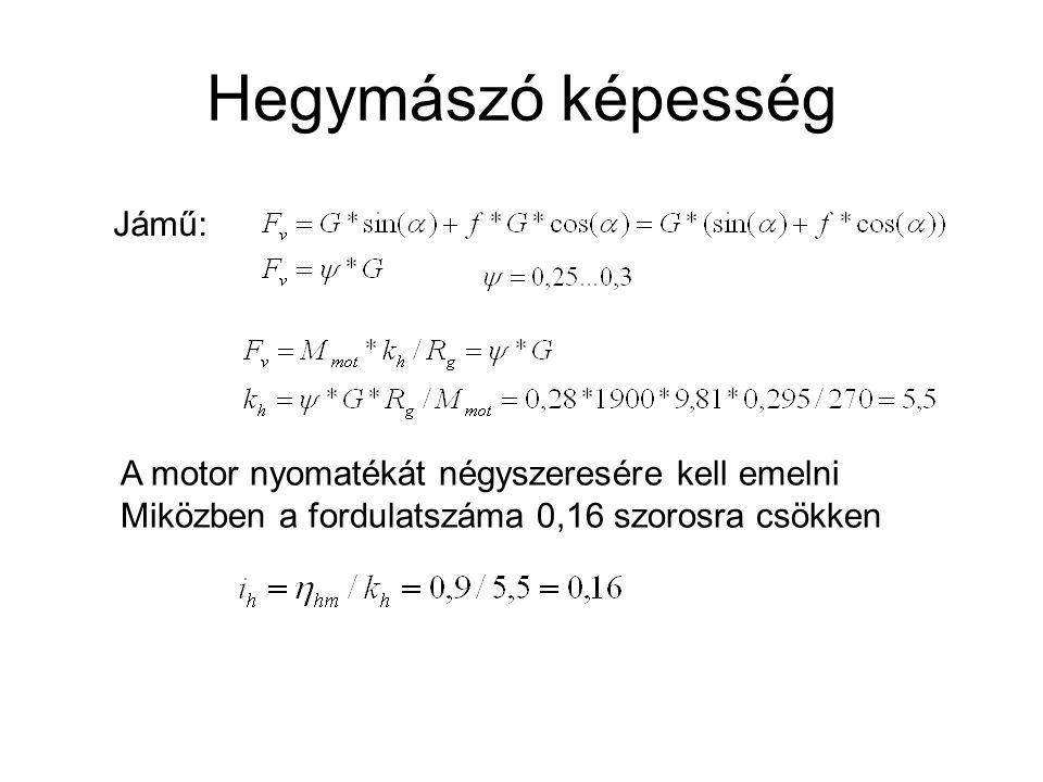 Sebesség Jámű: teljesítmény egyensúly Végsebesség Vmax= 48 m/s Kell egy olyan hajtómű rész, ami lassítja a motort