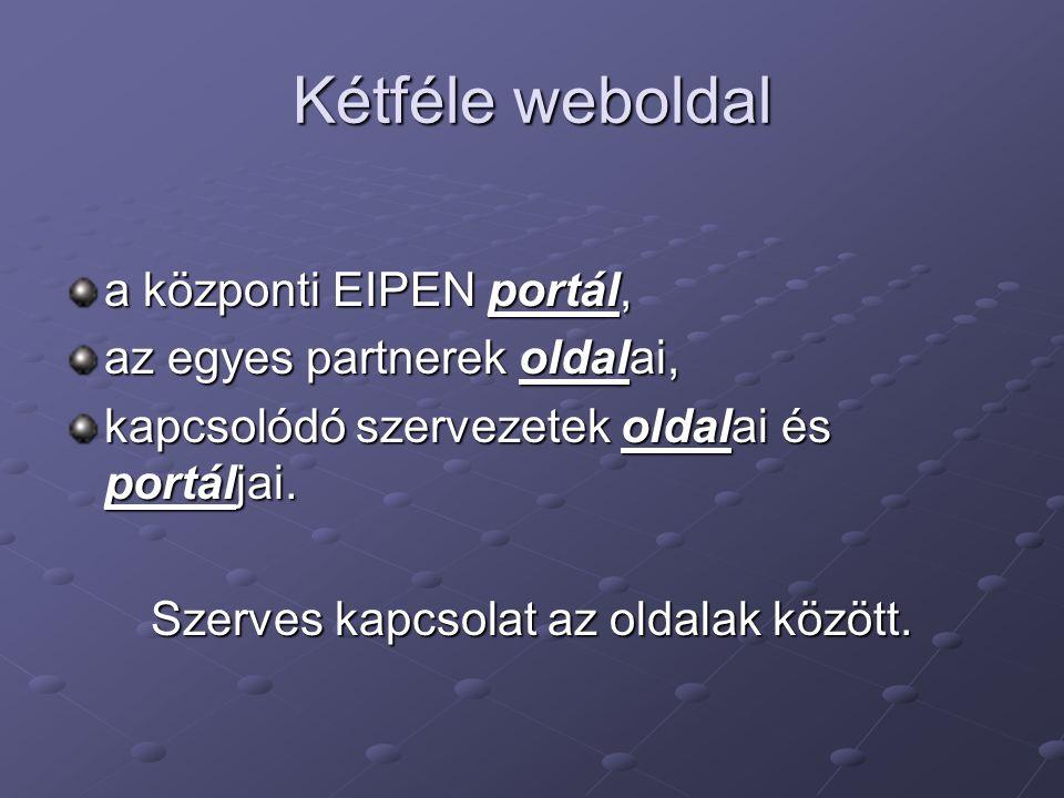 Kétféle weboldal a központi EIPEN portál, az egyes partnerek oldalai, kapcsolódó szervezetek oldalai és portáljai. Szerves kapcsolat az oldalak között