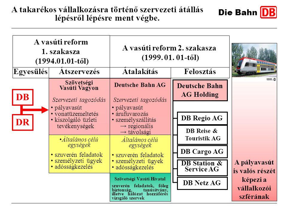 A vasúti reform 2.szakasza (1999. 01.