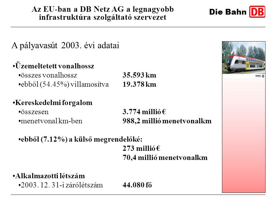 A pályavasút 2003. évi adatai Die Bahn Az EU-ban a DB Netz AG a legnagyobb infrastruktúra szolgáltató szervezet Üzemeltetett vonalhossz összes vonalho