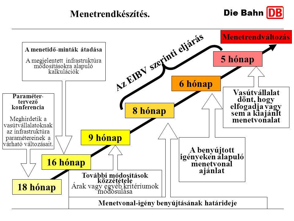 Die Bahn Menetrendkészítés. Menetrendváltozás 18 hónap 16 hónap 9 hónap 8 hónap 5 hónap 6 hónap Az EIBV szerinti eljárás További módosítások közzététe