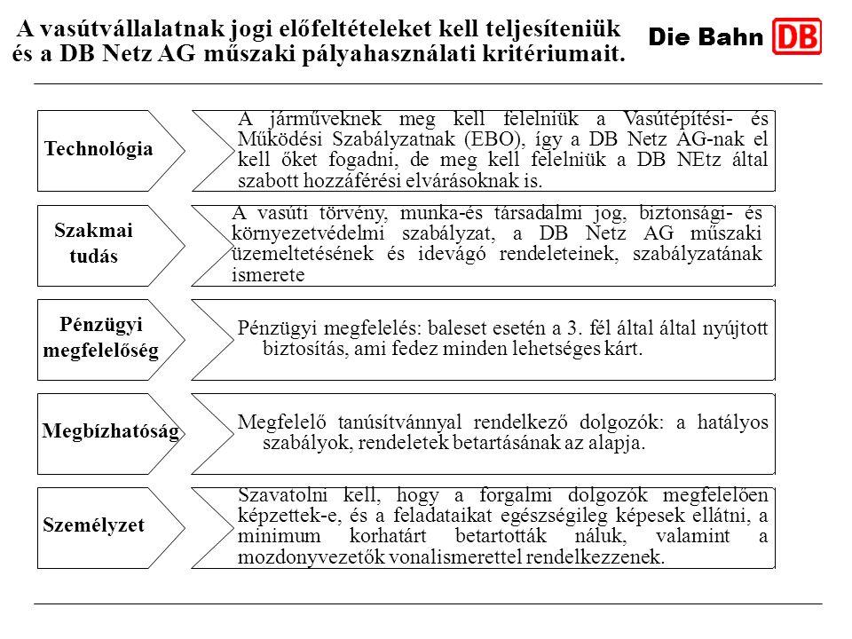 Die Bahn A vasútvállalatnak jogi előfeltételeket kell teljesíteniük és a DB Netz AG műszaki pályahasználati kritériumait. Technológia Szakmai tudás Pé
