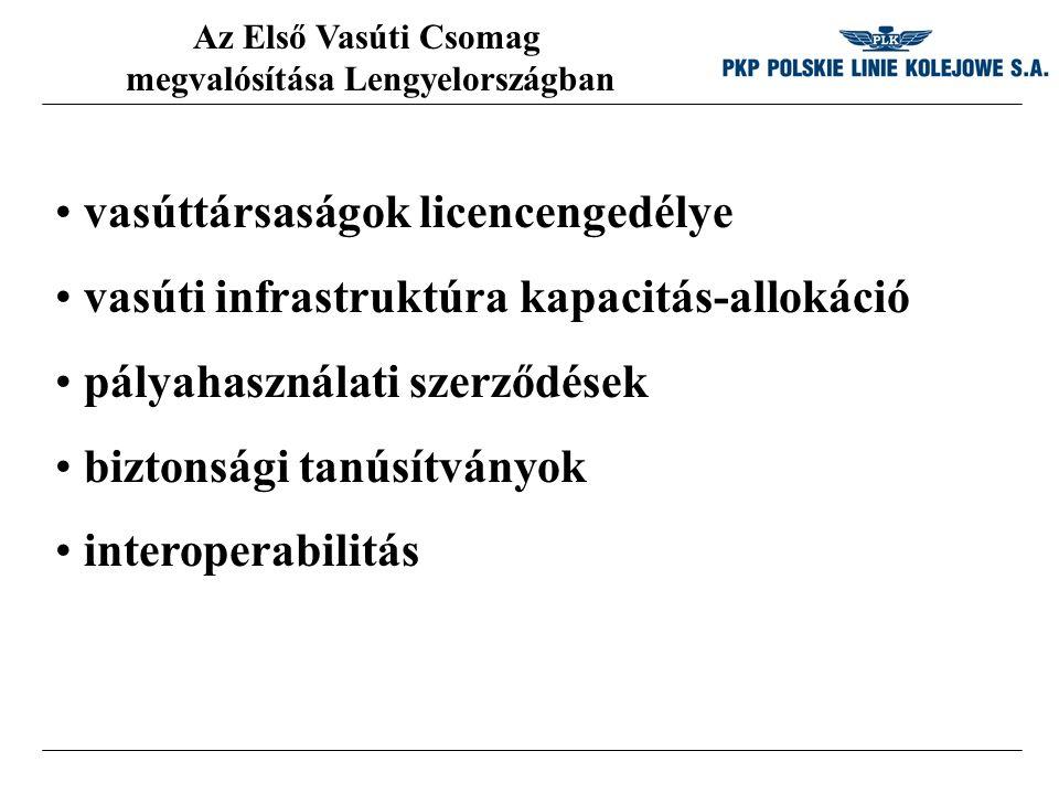 Az Első Vasúti Csomag megvalósítása Lengyelországban vasúttársaságok licencengedélye vasúti infrastruktúra kapacitás-allokáció pályahasználati szerződések biztonsági tanúsítványok interoperabilitás