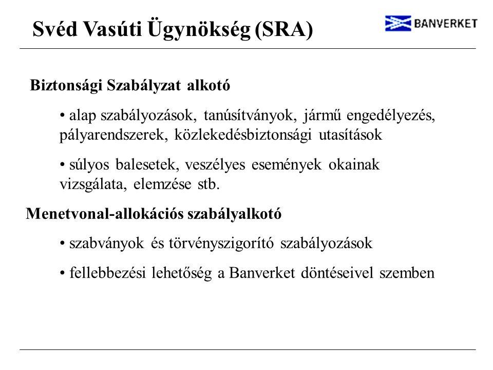 Svéd Vasúti Ügynökség (SRA) Biztonsági Szabályzat alkotó alap szabályozások, tanúsítványok, jármű engedélyezés, pályarendszerek, közlekedésbiztonsági