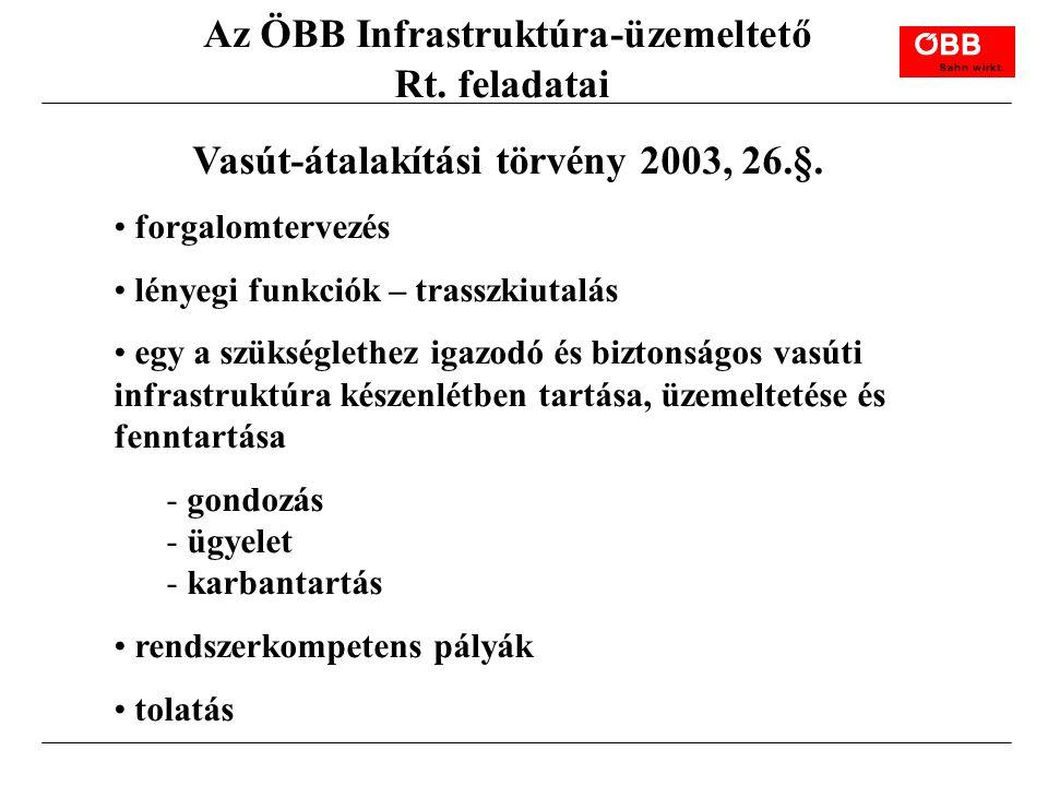 Az ÖBB Infrastruktúra-üzemeltető Rt. feladatai Vasút-átalakítási törvény 2003, 26.§. forgalomtervezés lényegi funkciók – trasszkiutalás egy a szükségl