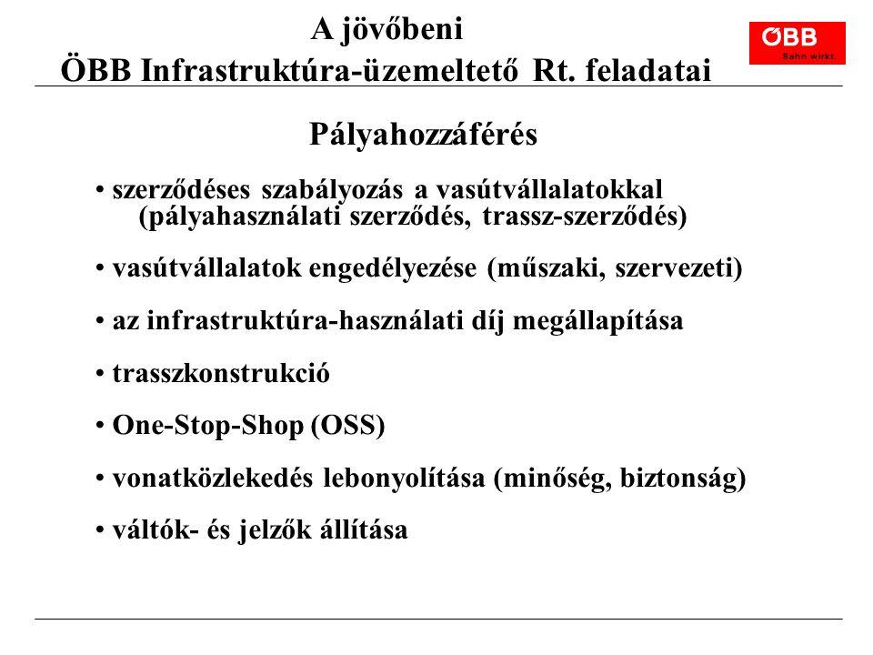 A jövőbeni ÖBB Infrastruktúra-üzemeltető Rt. feladatai Pályahozzáférés szerződéses szabályozás a vasútvállalatokkal (pályahasználati szerződés, trassz