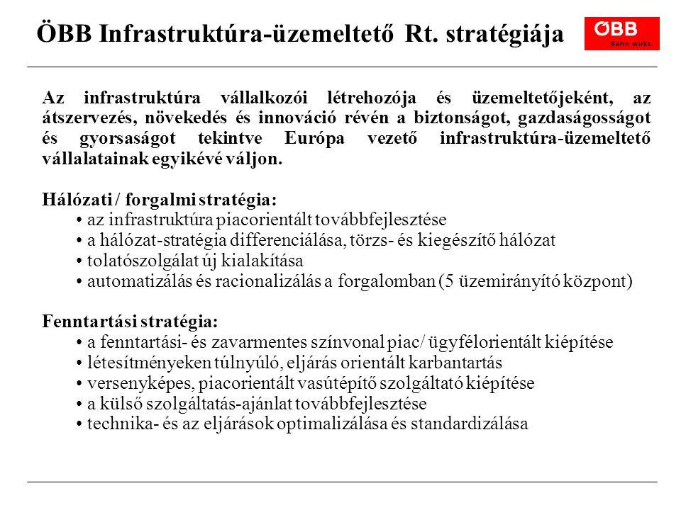 ÖBB Infrastruktúra-üzemeltető Rt. stratégiája Az infrastruktúra vállalkozói létrehozója és üzemeltetőjeként, az átszervezés, növekedés és innováció ré