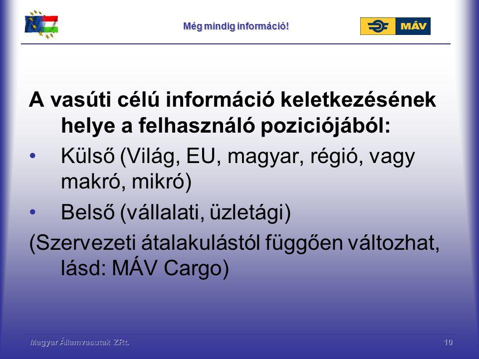 Magyar Államvasutak ZRt.11 Piaci környezet makró információi Makró-szintű információk (külső jelzések): Pályázat elbírálójának, pl., EU (forrásgazda) előírásai, elvárásai Piaci (jegyváltás, szállítási megrendelés változása) Törvények, jogszabályok (RoLa, foglalkoztatási előírások) Nemzetközi vasúti egyezmények, (UIC döntvények, menetrend) MÁV költségvetési támogatása (jövedéki adó, adósság elengedés) Állami kezességvállalás (hitel felvétel) Gazdasági környezet (pl.