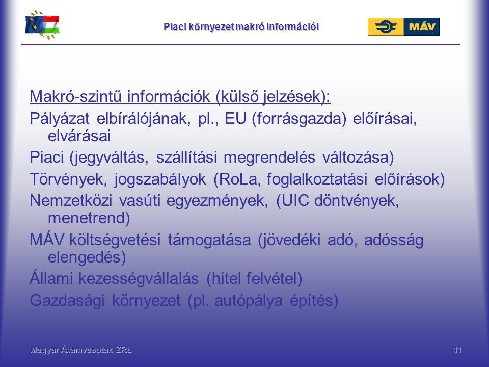 Magyar Államvasutak ZRt.11 Piaci környezet makró információi Makró-szintű információk (külső jelzések): Pályázat elbírálójának, pl., EU (forrásgazda)