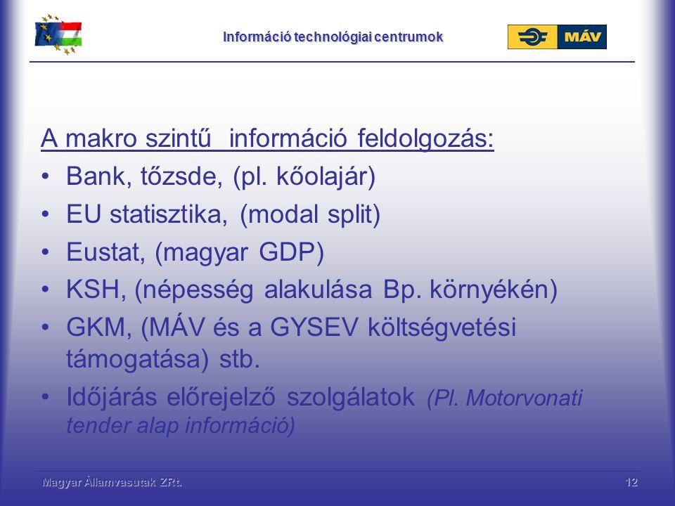 Magyar Államvasutak ZRt.12 Információ technológiai centrumok A makro szintű információ feldolgozás: Bank, tőzsde, (pl. kőolajár) EU statisztika, (moda