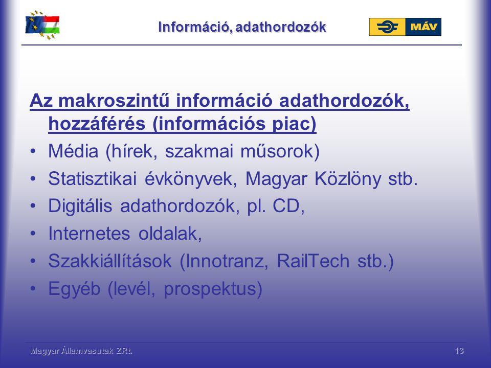 Magyar Államvasutak ZRt.13 Információ, adathordozók Az makroszintű információ adathordozók, hozzáférés (információs piac) Média (hírek, szakmai műsoro