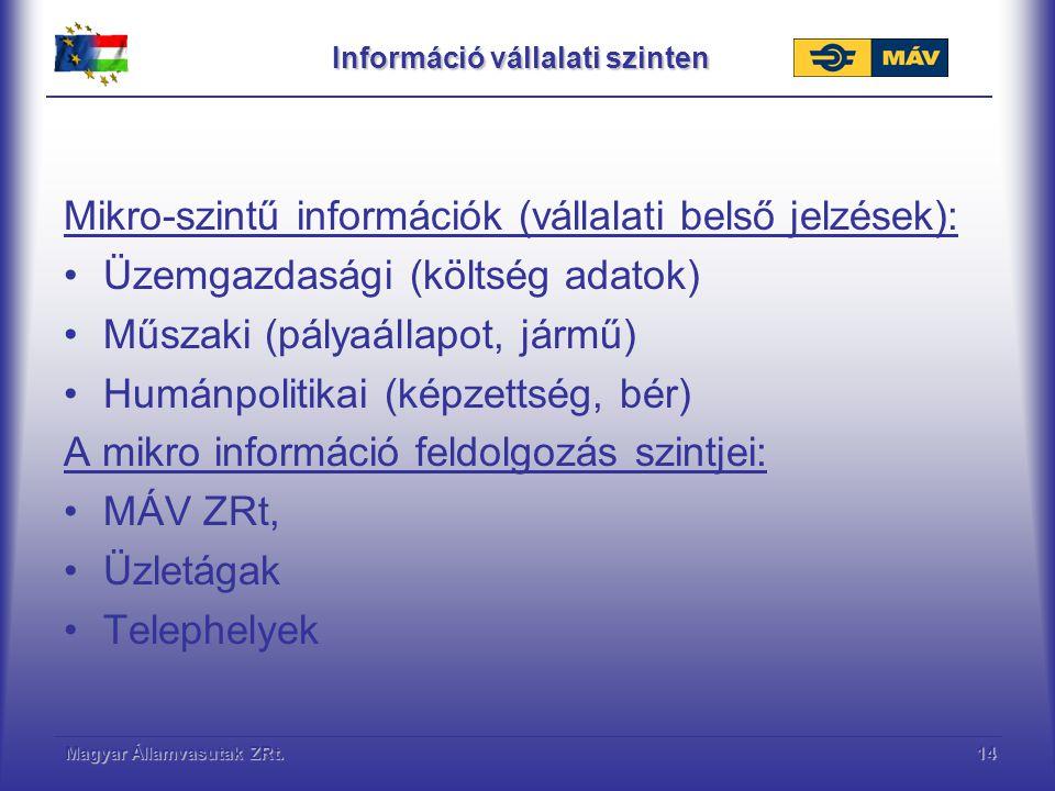 Magyar Államvasutak ZRt.14 Információ vállalati szinten Mikro-szintű információk (vállalati belső jelzések): Üzemgazdasági (költség adatok) Műszaki (p