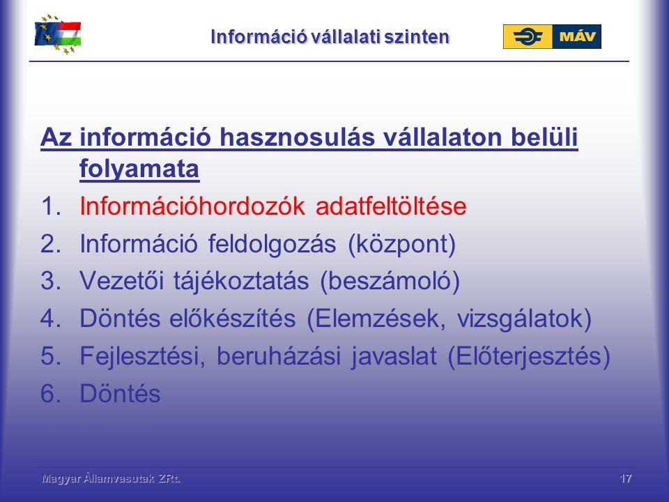 Magyar Államvasutak ZRt.17 Információ vállalati szinten Az információ hasznosulás vállalaton belüli folyamata 1.Információhordozók adatfeltöltése 2.In