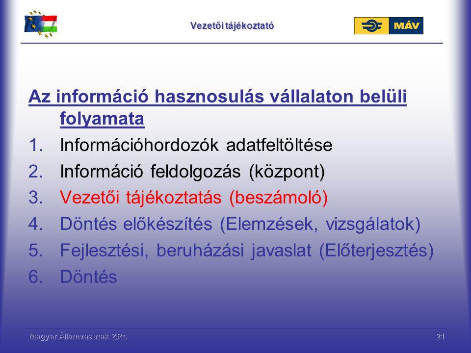 Magyar Államvasutak ZRt.21 Vezetői tájékoztató Az információ hasznosulás vállalaton belüli folyamata 1.Információhordozók adatfeltöltése 2.Információ