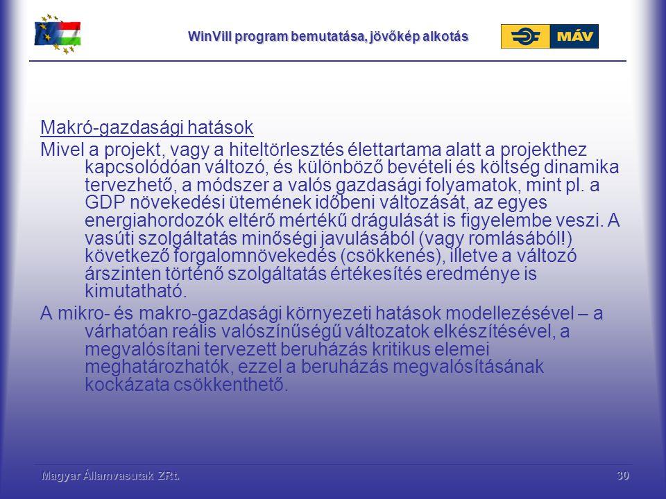 Magyar Államvasutak ZRt.30 WinVill program bemutatása, jövőkép alkotás Makró-gazdasági hatások Mivel a projekt, vagy a hiteltörlesztés élettartama ala