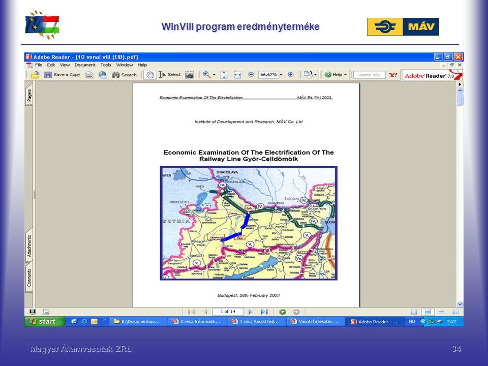 Magyar Államvasutak ZRt.34 WinVill program eredményterméke