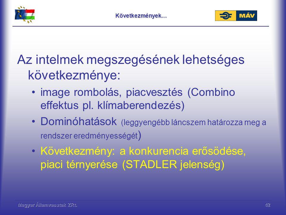 Magyar Államvasutak ZRt.42Következmények… Az intelmek megszegésének lehetséges következménye: image rombolás, piacvesztés (Combino effektus pl. klímab