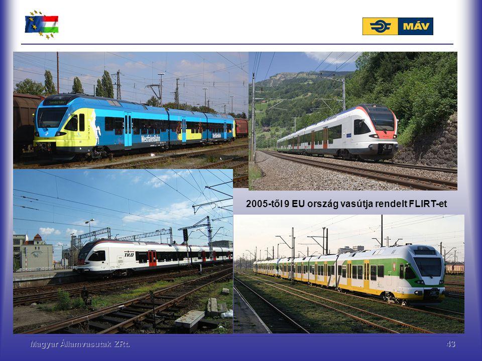 Magyar Államvasutak ZRt.43 2005-től 9 EU ország vasútja rendelt FLIRT-et