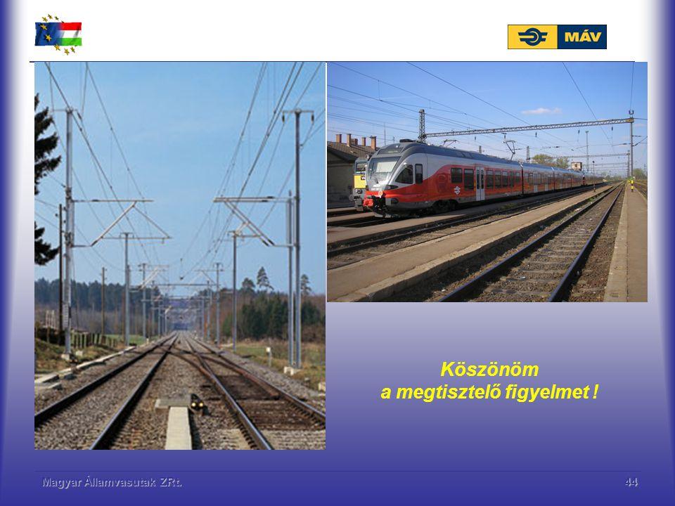 Magyar Államvasutak ZRt.44 Köszönöm a megtisztelő figyelmet !