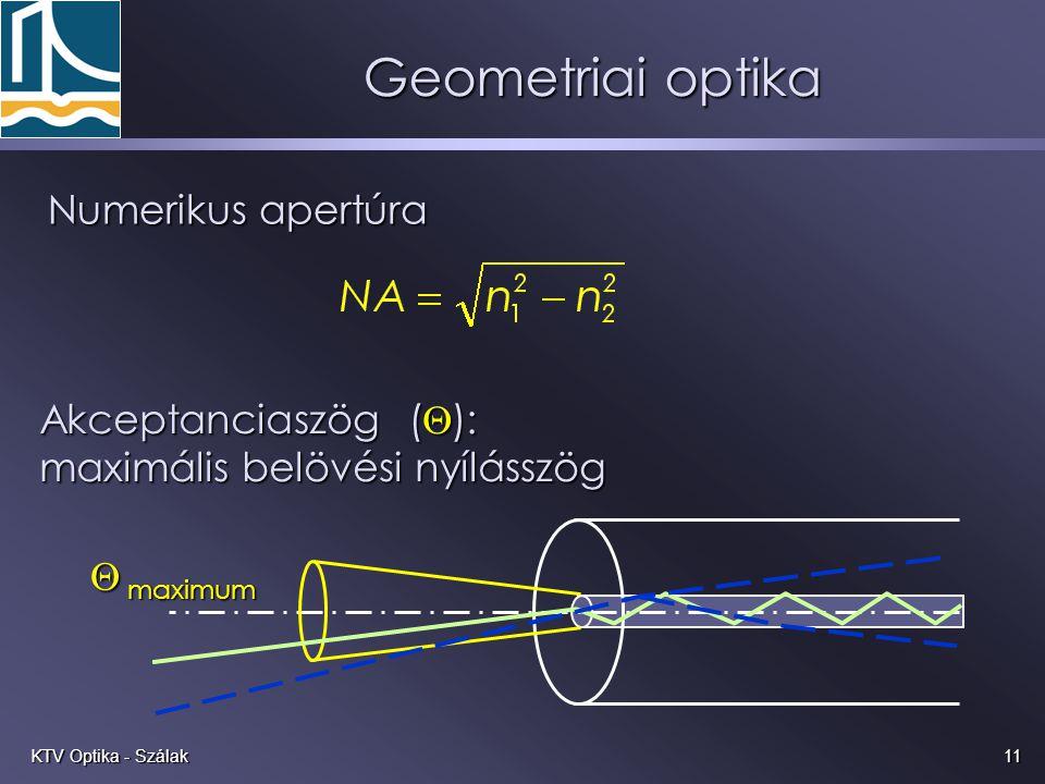 11KTV Optika - Szálak Geometriai optika Akceptanciaszög (  ): maximális belövési nyílásszög  maximum Numerikus apertúra