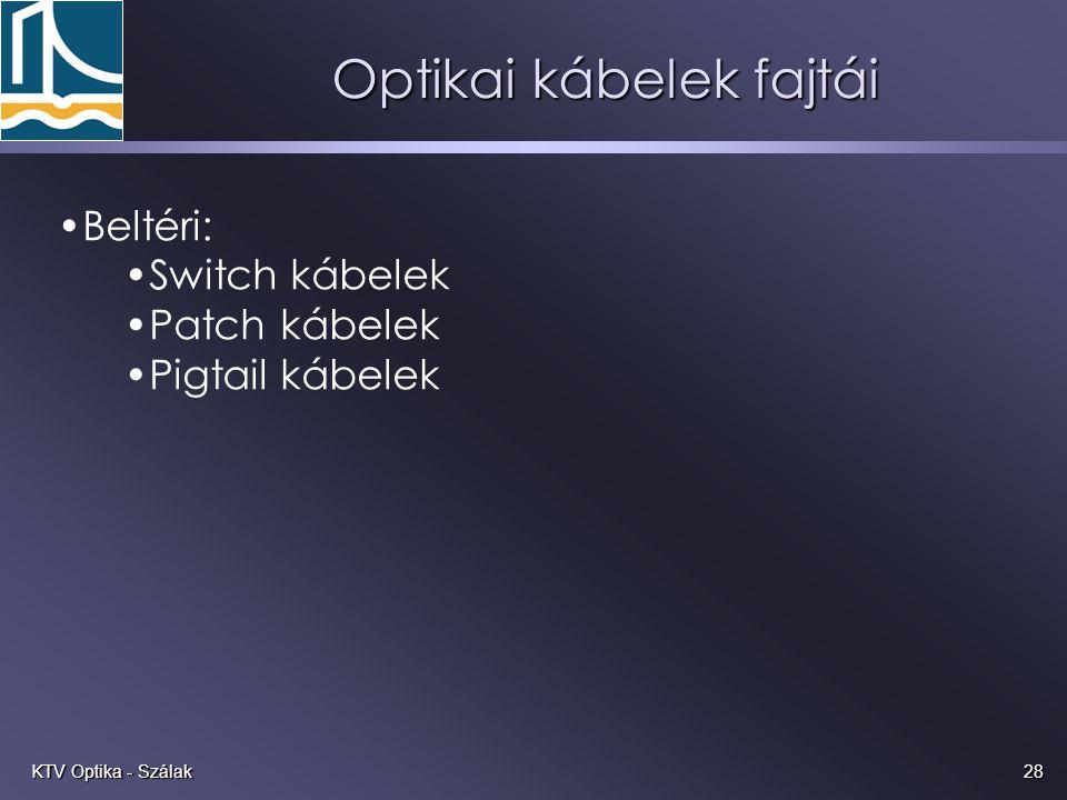 28KTV Optika - Szálak Optikai kábelek fajtái Beltéri: Switch kábelek Patch kábelek Pigtail kábelek
