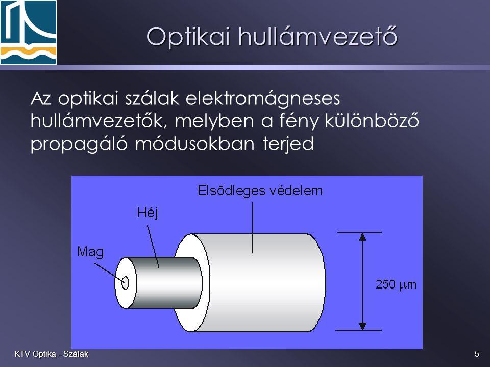 5KTV Optika - Szálak Optikai hullámvezető Az optikai szálak elektromágneses hullámvezetők, melyben a fény különböző propagáló módusokban terjed