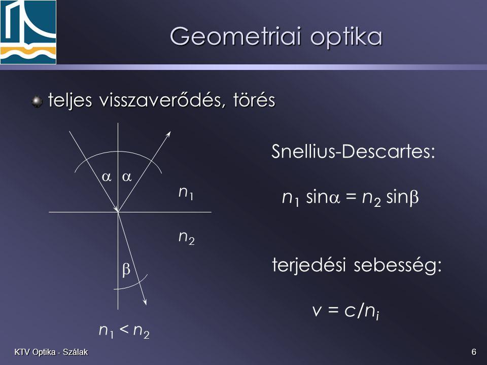 6KTV Optika - Szálak Geometriai optika teljes visszaverődés, törés    n1n1 n2n2 n 1 < n 2 Snellius-Descartes: n 1 sin  = n 2 sin  terjedési sebes