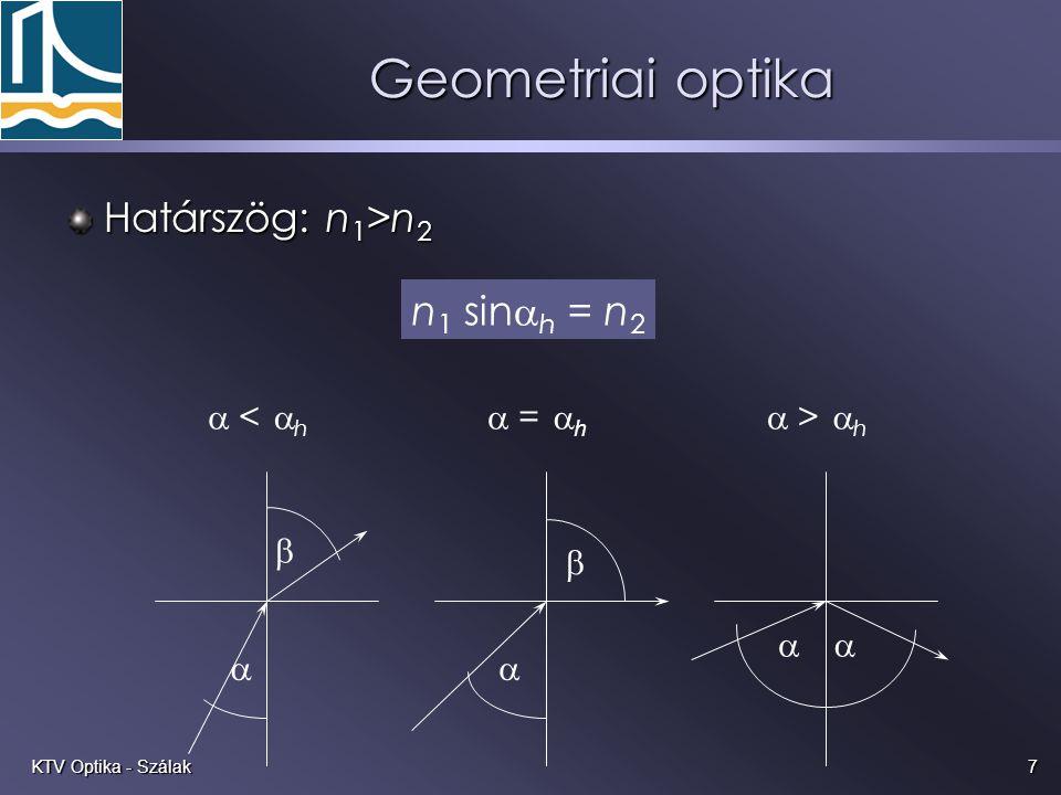 7KTV Optika - Szálak Geometriai optika Határszög: n 1 >n 2 n 1 sin  h = n 2        < h h  > h h  = h h