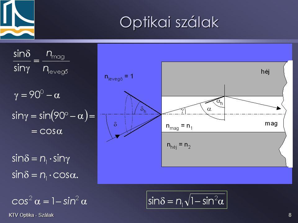8KTV Optika - Szálak Optikai szálak