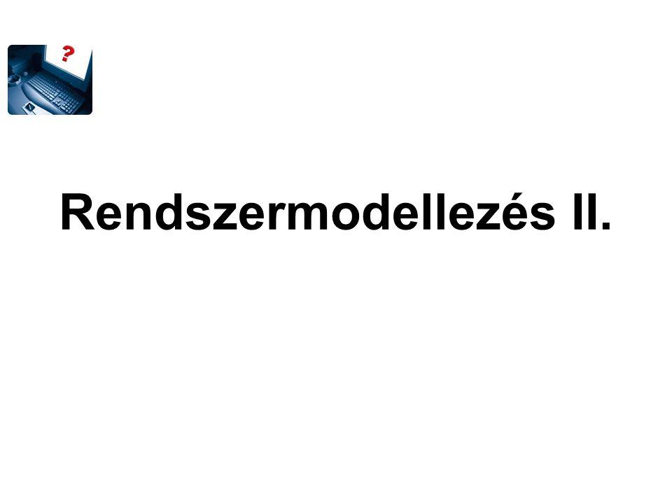 Az IR leképezési szintjei Leképezési szintek Az adatmodell különböző absztrakciós szintjei típusjellemző, funkció Logikai szintStatikus modell Elemek, jellemzők, kapcsolatok MódszerDinamikus modell Funkcionális elemek Fizikai szintElhelyezési modell A logikai modell elemeinek az adathordozók tárolási lehetőségeihez illesztett szervezési és elérési módja Forma, eszköz Tárolási modell Az adathordozókon való elhelyezkedés formáját, méretét és helyét meghatározó szint