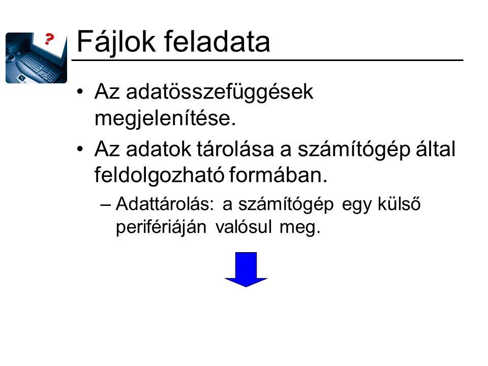 Fájlok feladata Az adatösszefüggések megjelenítése.