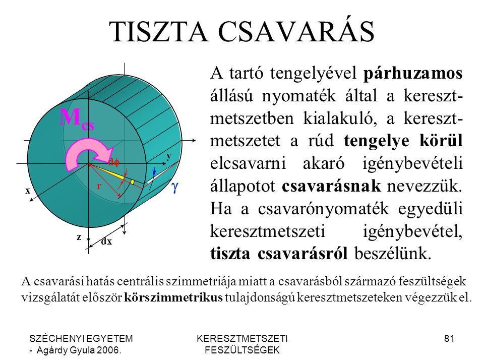 SZÉCHENYI EGYETEM - Agárdy Gyula 2006.
