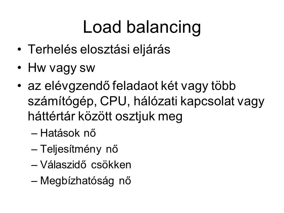 Load balancing Terhelés elosztási eljárás Hw vagy sw az elévgzendő feladaot két vagy több számítógép, CPU, hálózati kapcsolat vagy háttértár között os