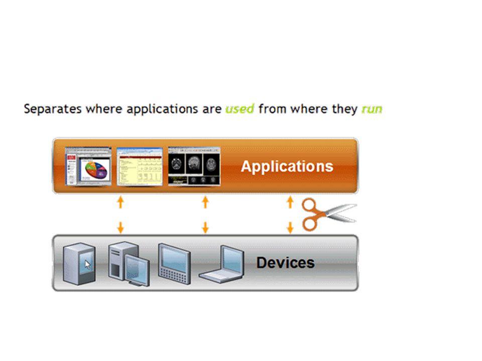 Virtualizáció - outsourcing A rendszer felhasználásának, karbantartásána és telepítésének helye nem kell hogy egybeessen.