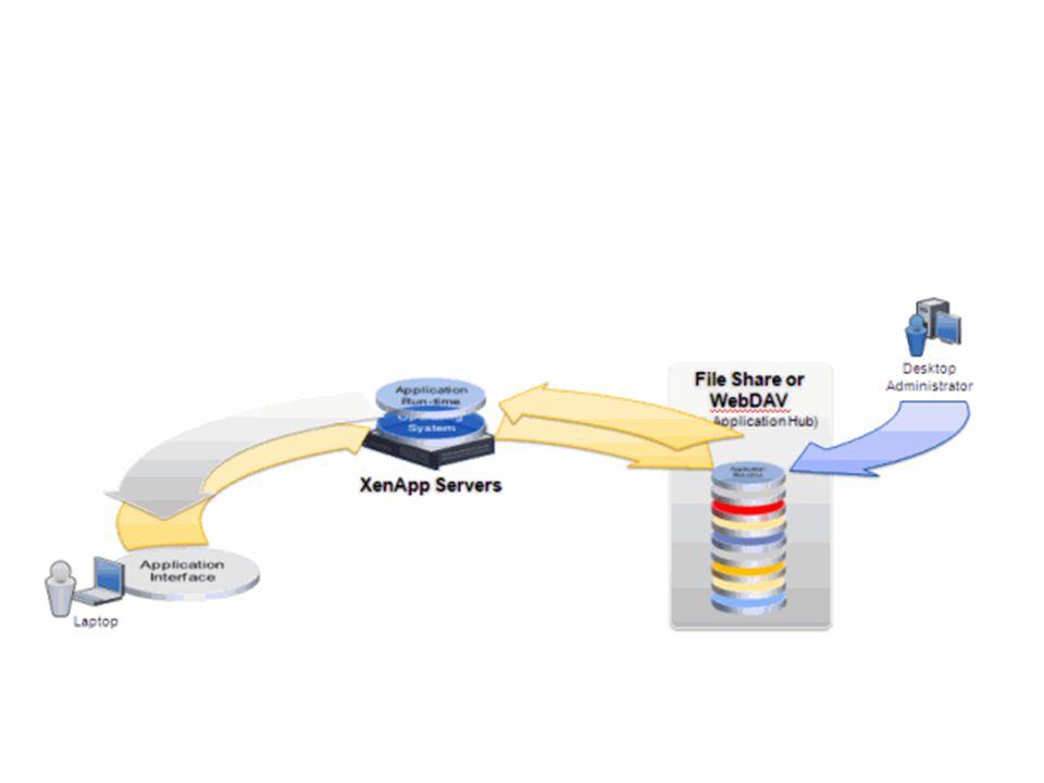 """Alapprobléma sok PC-s munkaállomások: –Telepítés –Karbantartás távoli asztali kapcsolat (Terminal Services) és a Citrix Presentation Server / VMware VDI: könnyen állítható elő """"zárt asztali környezet."""