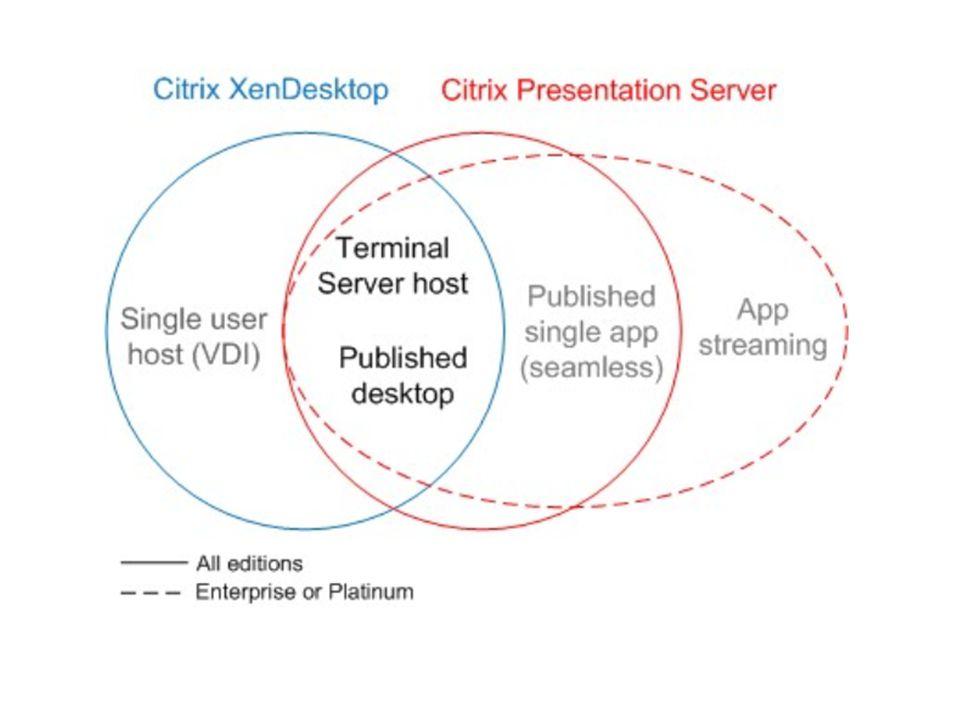 Desktop virtualization sokkal szerver-centrikusabb elgondolás  vékony kliens technológia rendszer adminisztrátorai és a felhasználók is jól járnak: –központilag menedzselhetővé válik –felhasználóik mégis úgy tudják használni, mintha csak hagyományos PC desktopot használnának