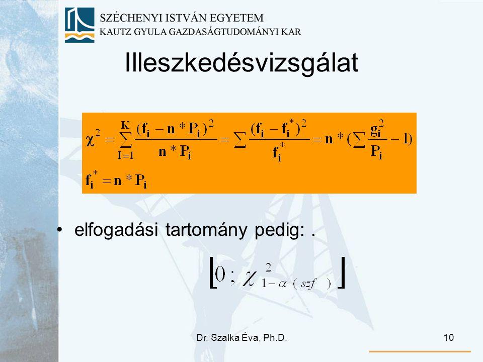 Dr. Szalka Éva, Ph.D.10 Illeszkedésvizsgálat elfogadási tartomány pedig:.