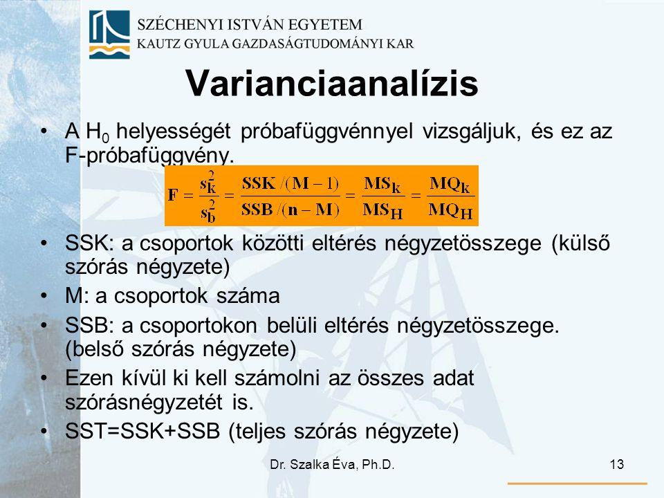 Dr. Szalka Éva, Ph.D.13 Varianciaanalízis A H 0 helyességét próbafüggvénnyel vizsgáljuk, és ez az F-próbafüggvény. SSK: a csoportok közötti eltérés né